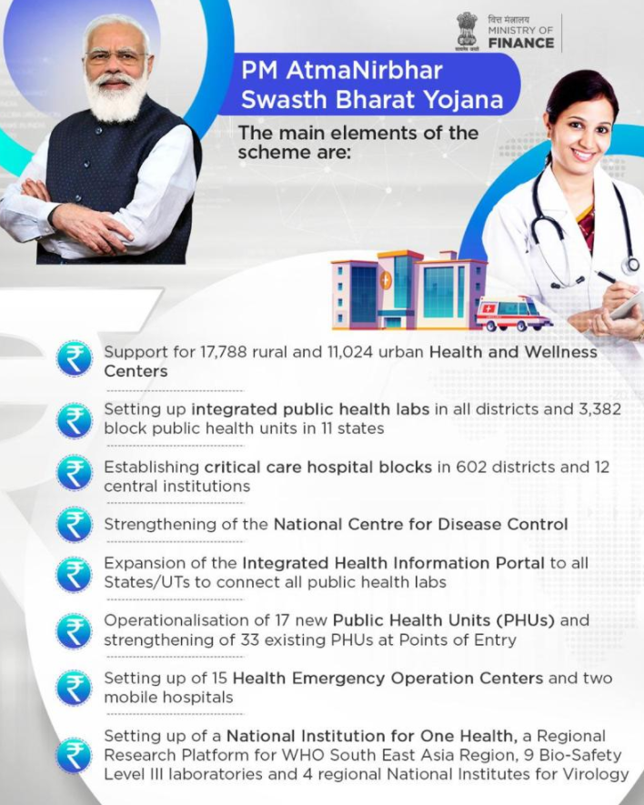 PM atmanirbhar swasth bharat yojana infographic